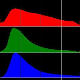 IC1318_RGB